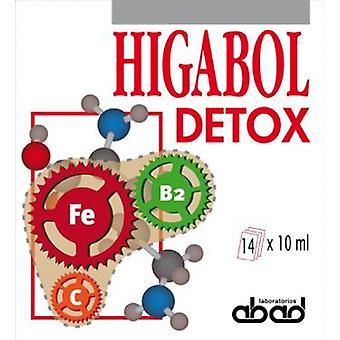 Kiluva Higabol Detox 5 gr 20 Envelopes
