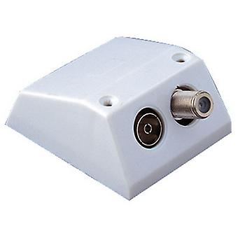W4 Surface Mounted TV Satellite Point
