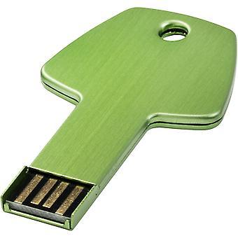 弾丸キー USB スティック