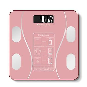 Gerui Weight Bathroom Digital Weight Scale(Pink)