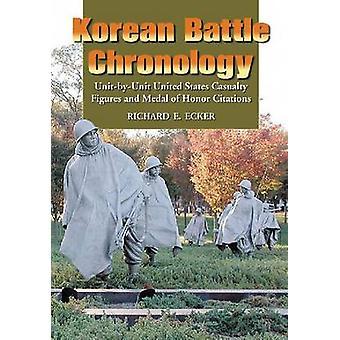 Chronologie de la bataille coréenne - Unités par unité États-Unis Chiffres de victimes