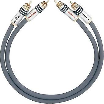 RCA audio/phono kabel [2x RCA plug (phono)-2x RCA plug (phono)] 5 m antraciet vergulde connectors Oehlbach NF 14 MASTER