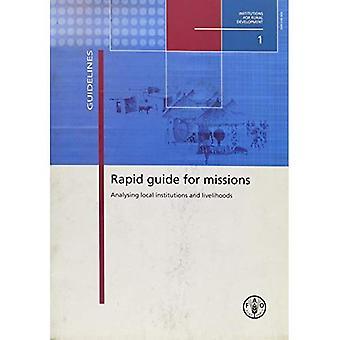 Snabb Guide för uppdrag. Analysera lokala institutioner och försörjning: 1