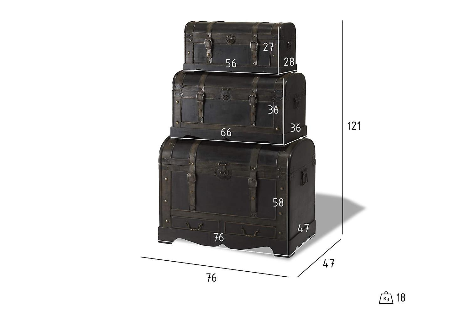 Trunk Set Black Round Top