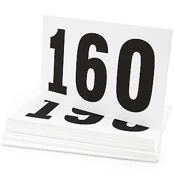 Competition Numbers, (101-200)