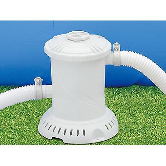 Filtrage à la cartouche RX1000 - 3,8 m3/h