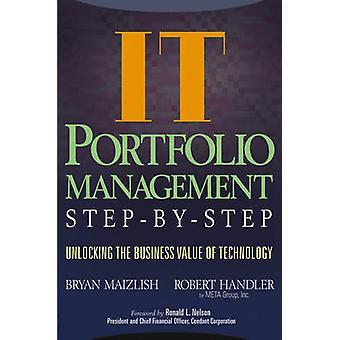 IT (tecnología de información) gestión de la cartera paso a paso - desbloquear