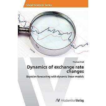 Dynamiek van wisselkoerswijzigingen door Hrad Thomas