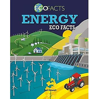 Energy Eco Facts