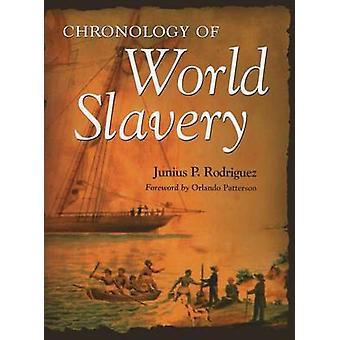 التسلسل الزمني للعالم الرق قبل رودريغيز & جونيوس
