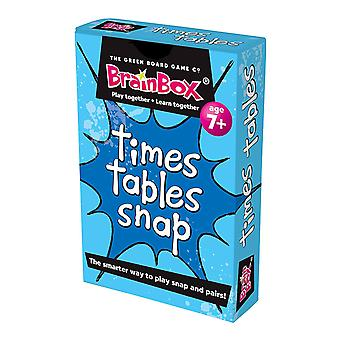 Times Tables Snap CDU (Pack of 10)