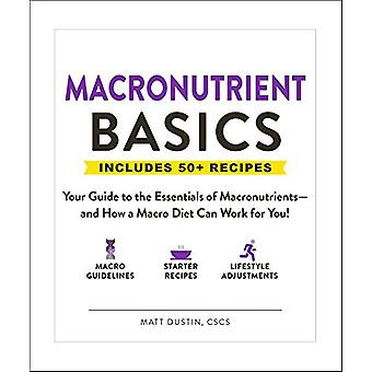Macronutrient Basics - Your Guide to the Essentials of Macronutrients-