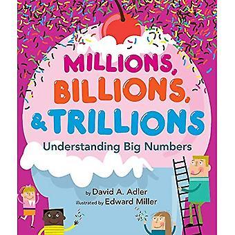 Miljoenen, miljarden, & biljoenen: Inzicht in grote getallen