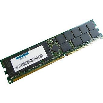 Hypertec Hyperam, 1 GB Green 1GB DIMM memory module