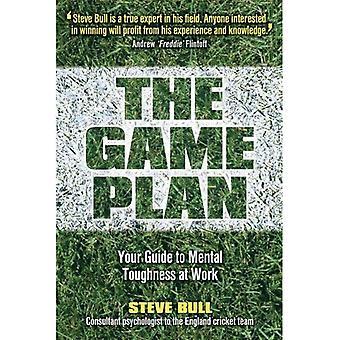 Le Plan de match: Your Guide to force mentale au travail