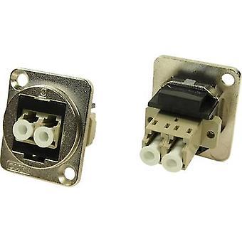 Adaptador XLR LC DUPLEX MM Adaptador, CP30214M incorporado CP30214M Cliff Contenido: 1 ud(s)