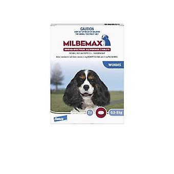 Cão pequeno Milbemax 0,5 - 5Kg 2 guia Pk