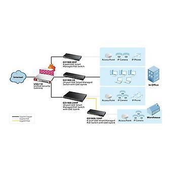 Przełączyć ZyXEL GS1900-24-EU01 24 p 10 / 100 / 1000 MB/s