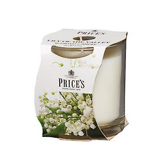 Prices Cluster Jar Lily Of The Valley PCJ010652