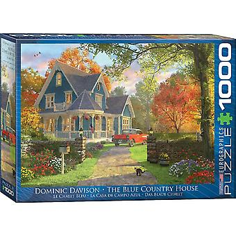 Eurographics - the blue country house