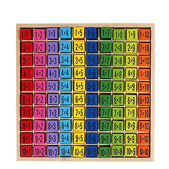 Multiplication arithmetic board learning toy
