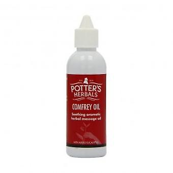 Potters - Comfrey Oil Infusion - R