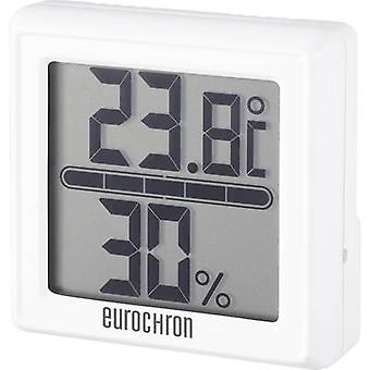 Eurochron ETH 5500 Thermo-hygrometer White