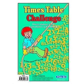 Keer tabel uitdaging