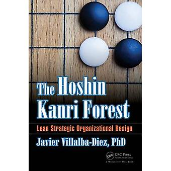 The Hoshin Kanri Forest - Lean Strategic Organizational Design by Javi