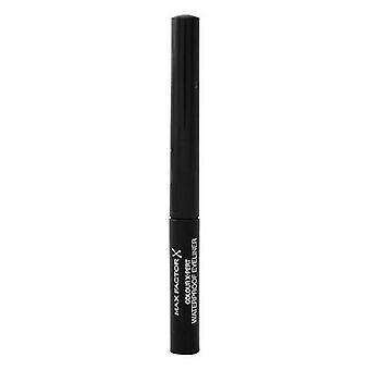 Eyeliner-värin maksimi kerroin (10 g)