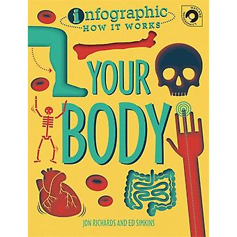 Infographic How It Works Your Body by Wayland Publishers