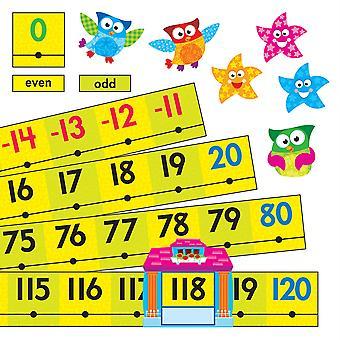 ¡Estrellas de Búho! Línea numérica -20 a 120 Conjunto de tablones de anuncios
