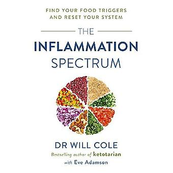 The Inflammation Spectrum Find Your Food Triggers and Reset Your System