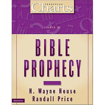 Диаграммы Библейского Пророчества Х. Уэйна Хауса - 9780310218968 Книга