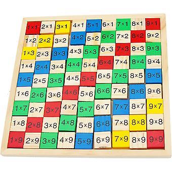 Holz-Lernspielzeug Einmaleins 1x1 - Multiplikationstabelle mit Würfel zum Mathematik üben - Hilfe