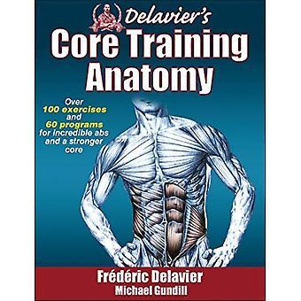 Core Training Anatomy de delavier