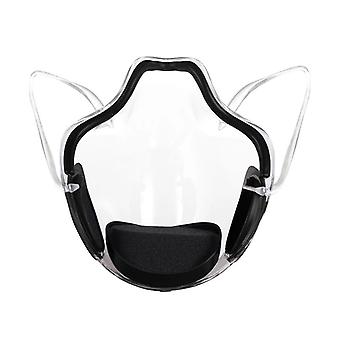 Mimigo Transparent Face Mask Filters, Durable Transparent Shields And Respirator, Anti Fog And Breathable