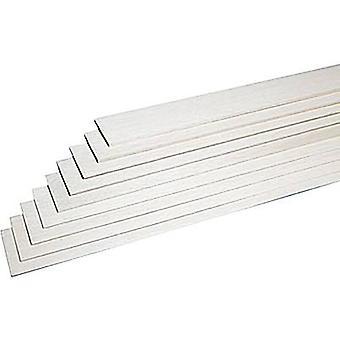 Balsa slat Graupner (L x W x H) 1000 x 100 x 2 mm 10 pc(s)