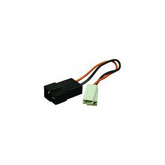 Indesit diskmaskin högtryck kabel