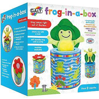 Galt Frog en un cuadro de