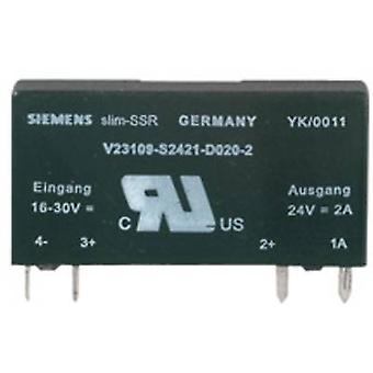Weidmüller SSR SSS Relais 5V/24V 2Adc Current load (max.): 2 A Switching voltage (max.): 33 V DC 1 pc(s)