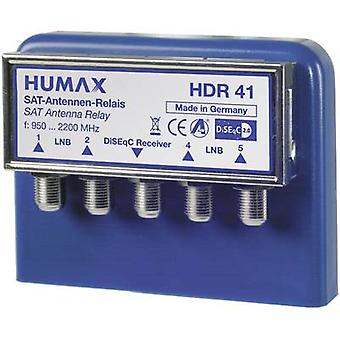 Humax HDR 4x1 WSG DiSEqC switch 4 (4 SAT/0 terrestrial) 1