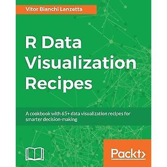 R Data Visualization Recipes by Vitor Bianchi Lanzetta - 978178839831