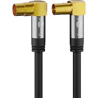 Goobay antennes kabel [1x Belling-Lee/IEC socket 75Ω - 1x Belling-Lee/IEC plug 75Ω] 10.00 m 135 dB viervoudige afscherming Zwart