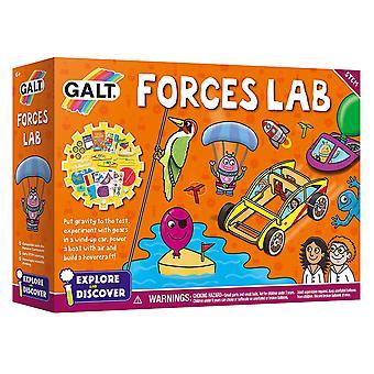 Laboratorio de las fuerzas de Galt