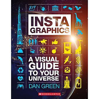 Instagraphics visuaalinen opas universumiin Dan Green