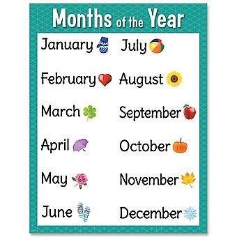 Tabla de meses del año - Ctp8614