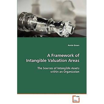 En ram av immateriella värdering områden av Green & Annie