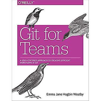 Git för lag: en användarcentrerad metod för att skapa effektiva arbetsflöden i Git