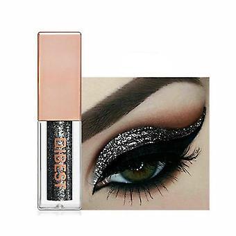 Waterproof, Long Lasting, Shimmer And Metallic Eyeshadow